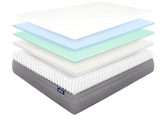 Eva mattress layer breakdown